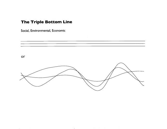 triplelines